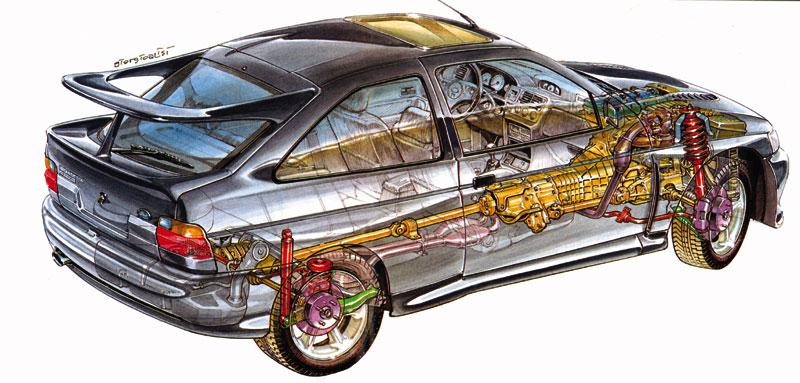 Ford Escort Cosworth 4WD